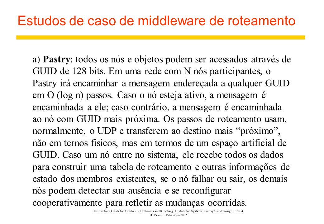 Estudos de caso de middleware de roteamento