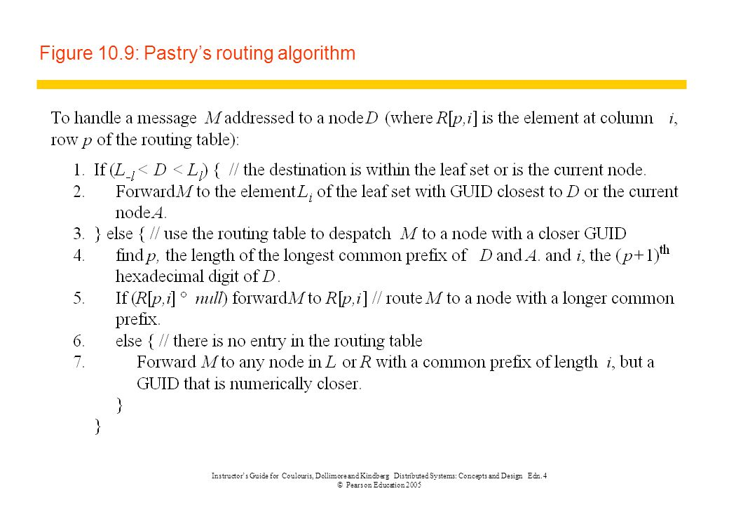 Figure 10.9: Pastry's routing algorithm