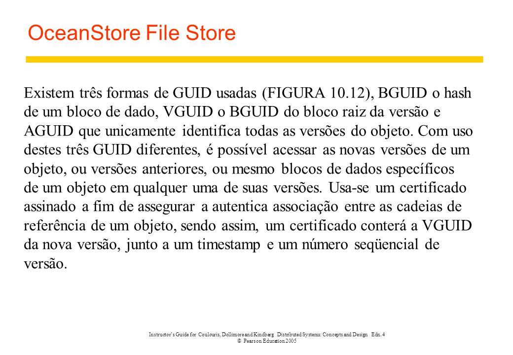 OceanStore File Store