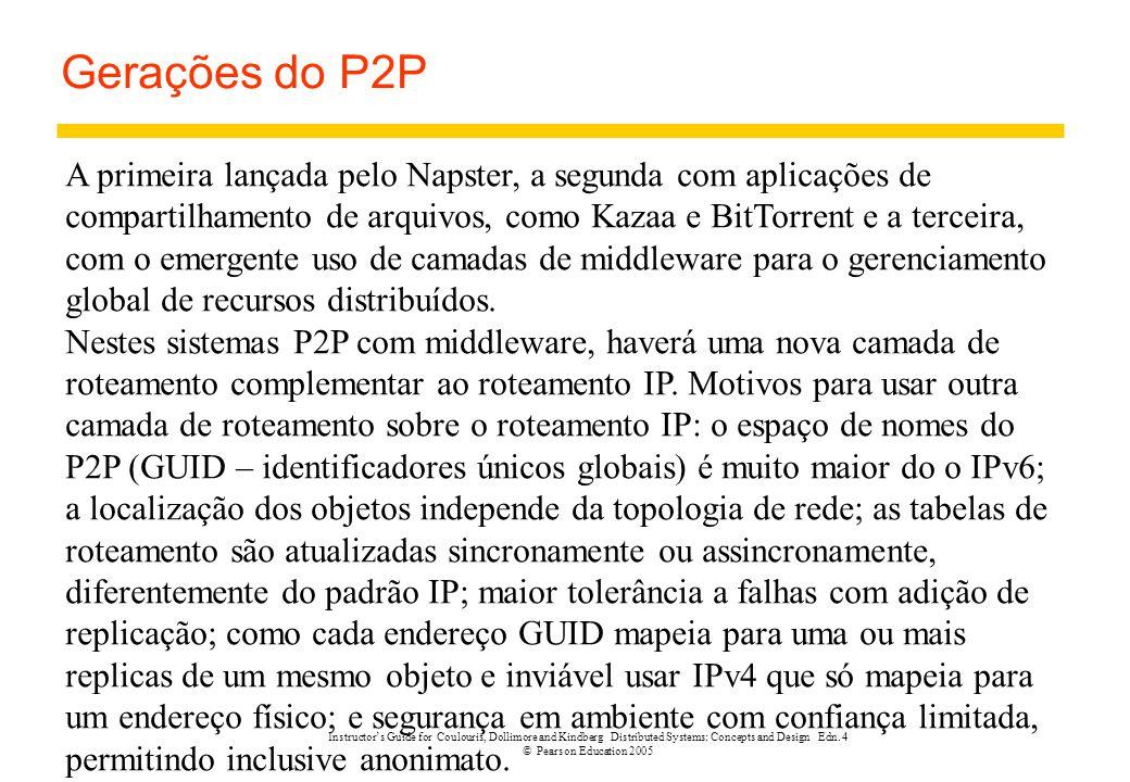 Gerações do P2P