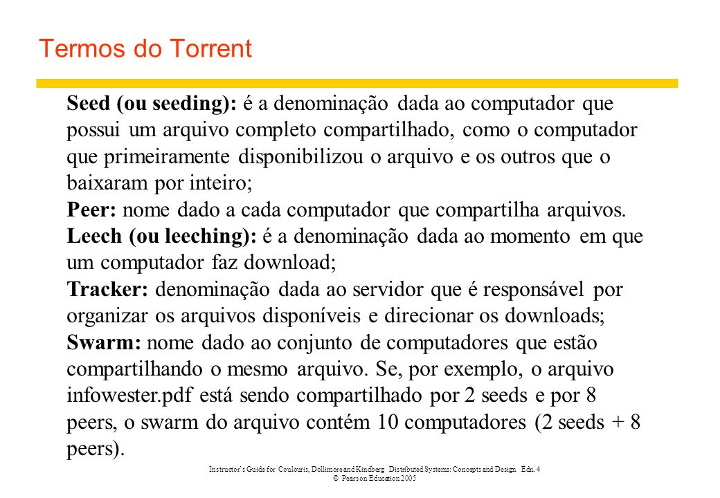 Termos do Torrent
