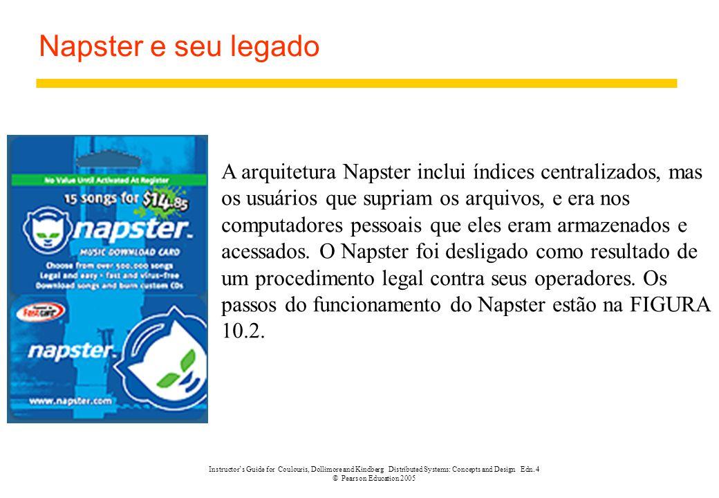 Napster e seu legado