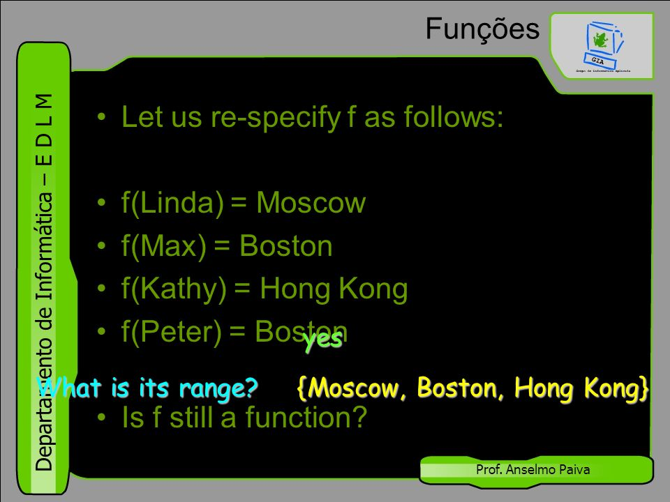 Let us re-specify f as follows: f(Linda) = Moscow f(Max) = Boston