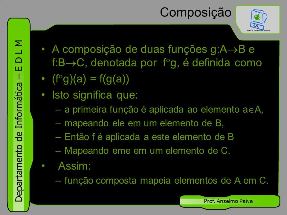 Composição A composição de duas funções g:AB e f:BC, denotada por fg, é definida como. (fg)(a) = f(g(a))
