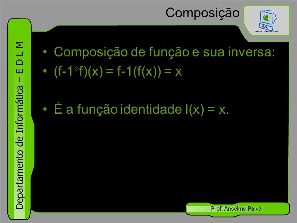 Composição de função e sua inversa: (f-1f)(x) = f-1(f(x)) = x