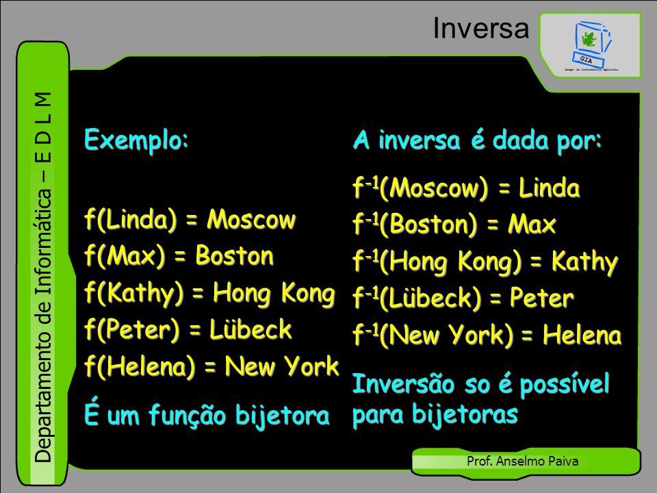 Inversa Exemplo: f(Linda) = Moscow f(Max) = Boston