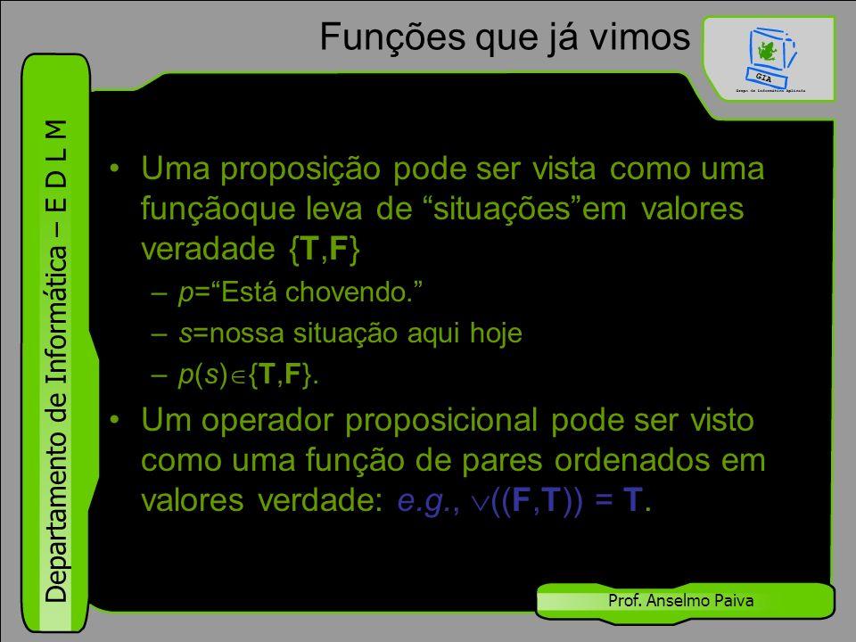 Funções que já vimos Uma proposição pode ser vista como uma funçãoque leva de situações em valores veradade {T,F}