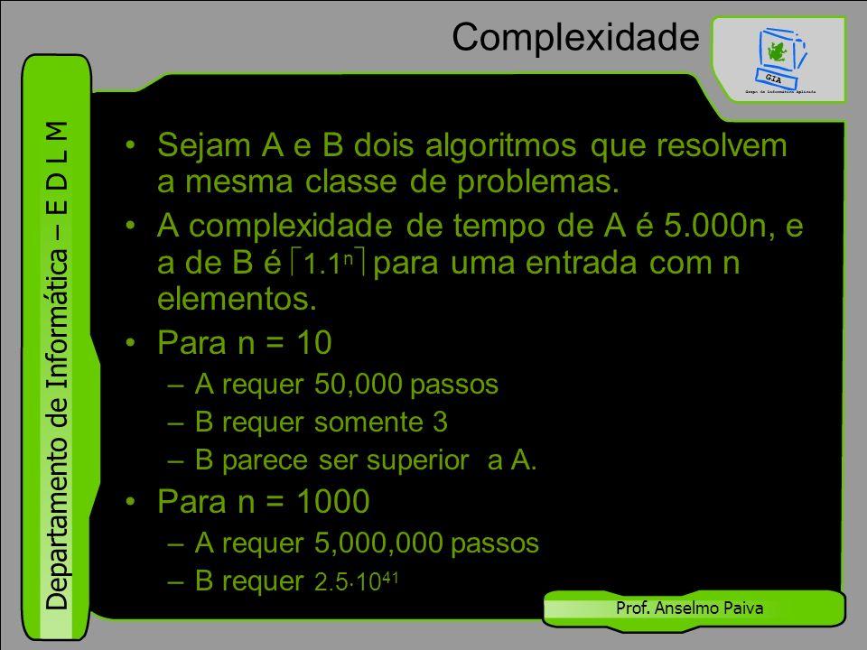 Complexidade Sejam A e B dois algoritmos que resolvem a mesma classe de problemas.