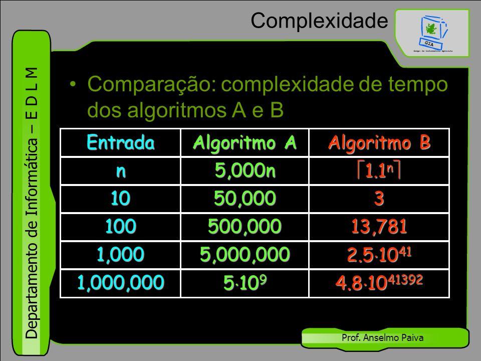 Comparação: complexidade de tempo dos algoritmos A e B