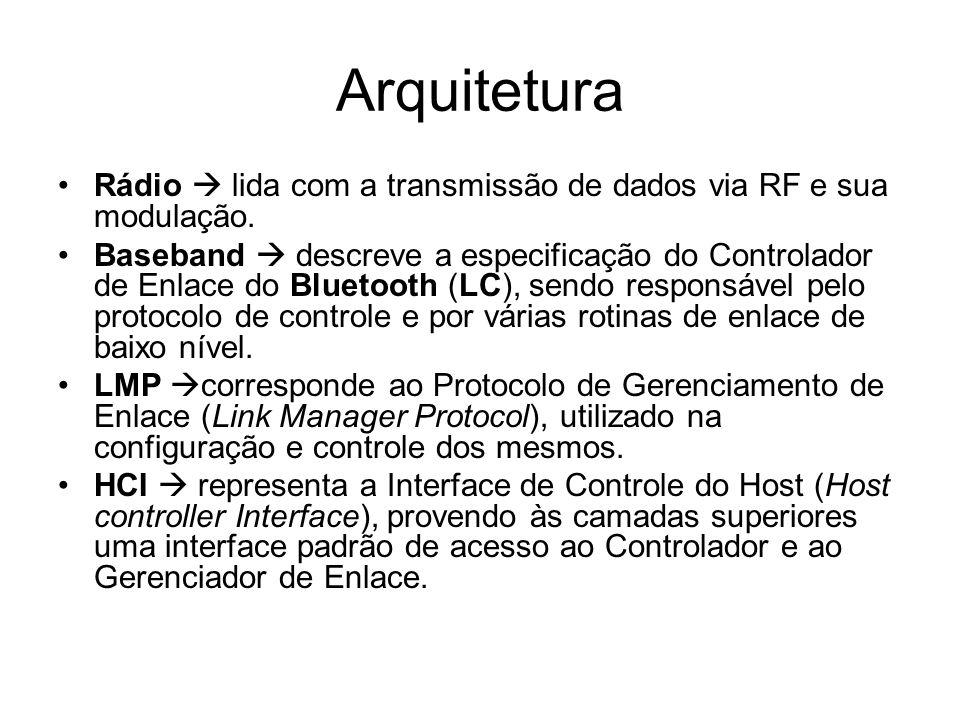 Arquitetura Rádio  lida com a transmissão de dados via RF e sua modulação.