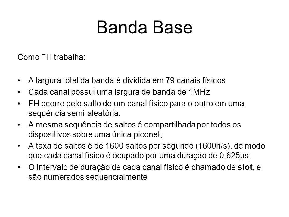 Banda Base Como FH trabalha: