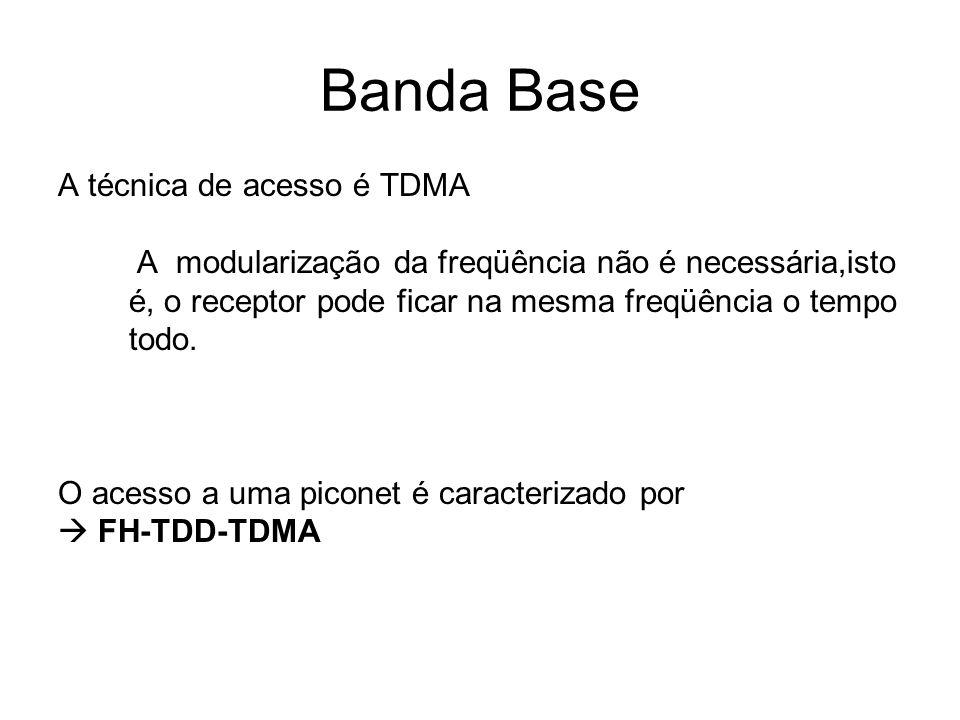 Banda Base A técnica de acesso é TDMA