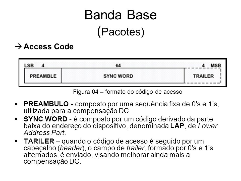 Banda Base (Pacotes) Access Code