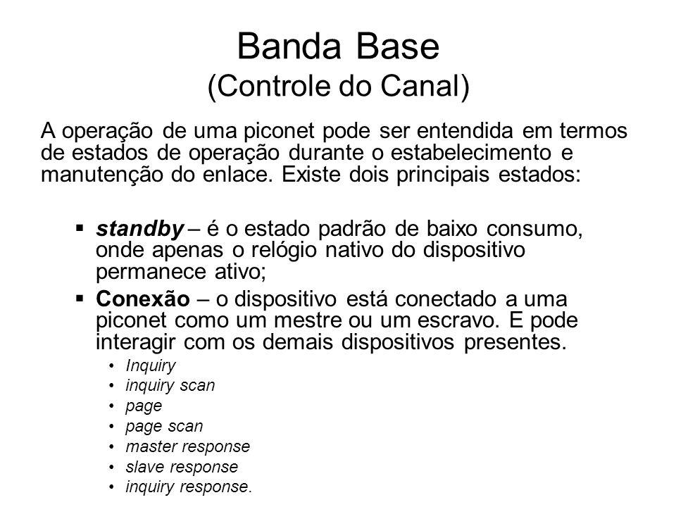 Banda Base (Controle do Canal)