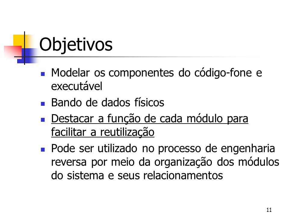 Objetivos Modelar os componentes do código-fone e executável