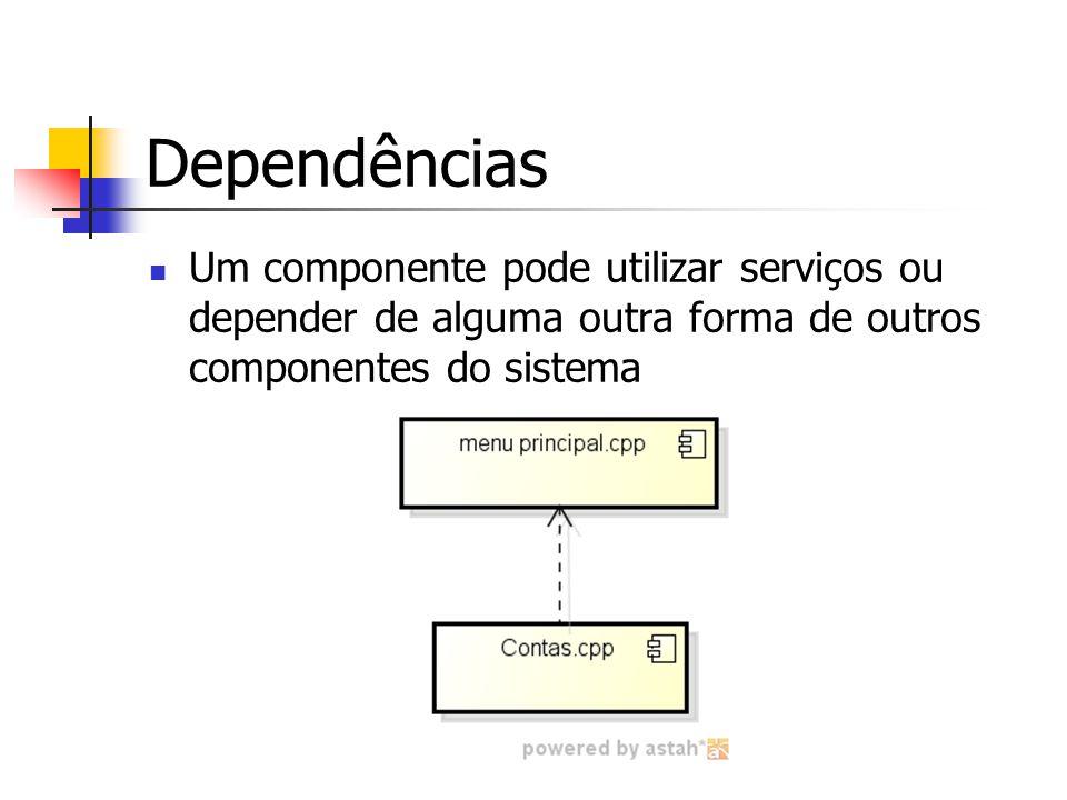 Dependências Um componente pode utilizar serviços ou depender de alguma outra forma de outros componentes do sistema.