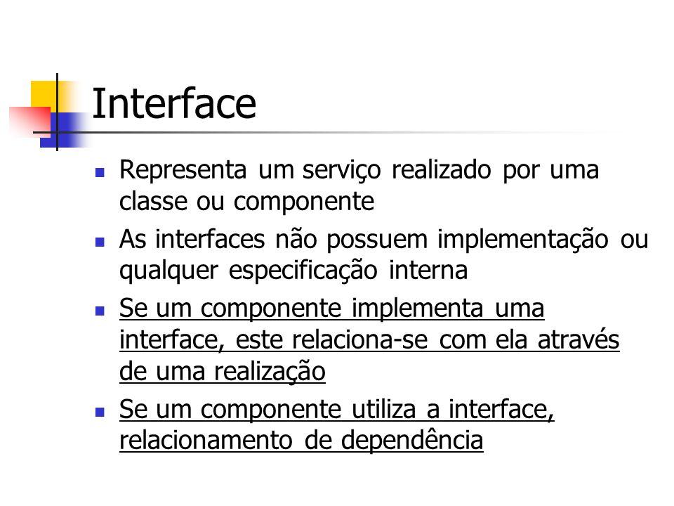 Interface Representa um serviço realizado por uma classe ou componente