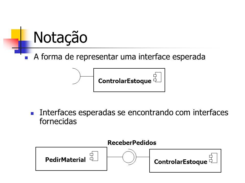 Notação A forma de representar uma interface esperada ControlarEstoque