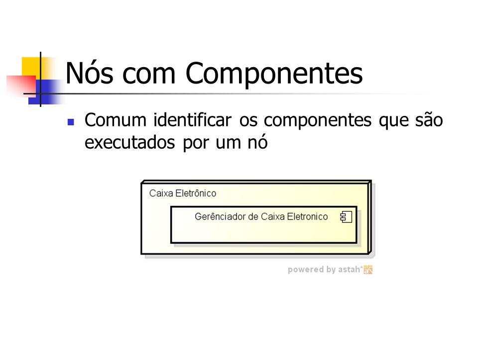 Nós com Componentes Comum identificar os componentes que são executados por um nó