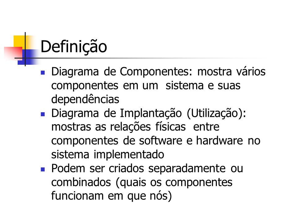 Definição Diagrama de Componentes: mostra vários componentes em um sistema e suas dependências.