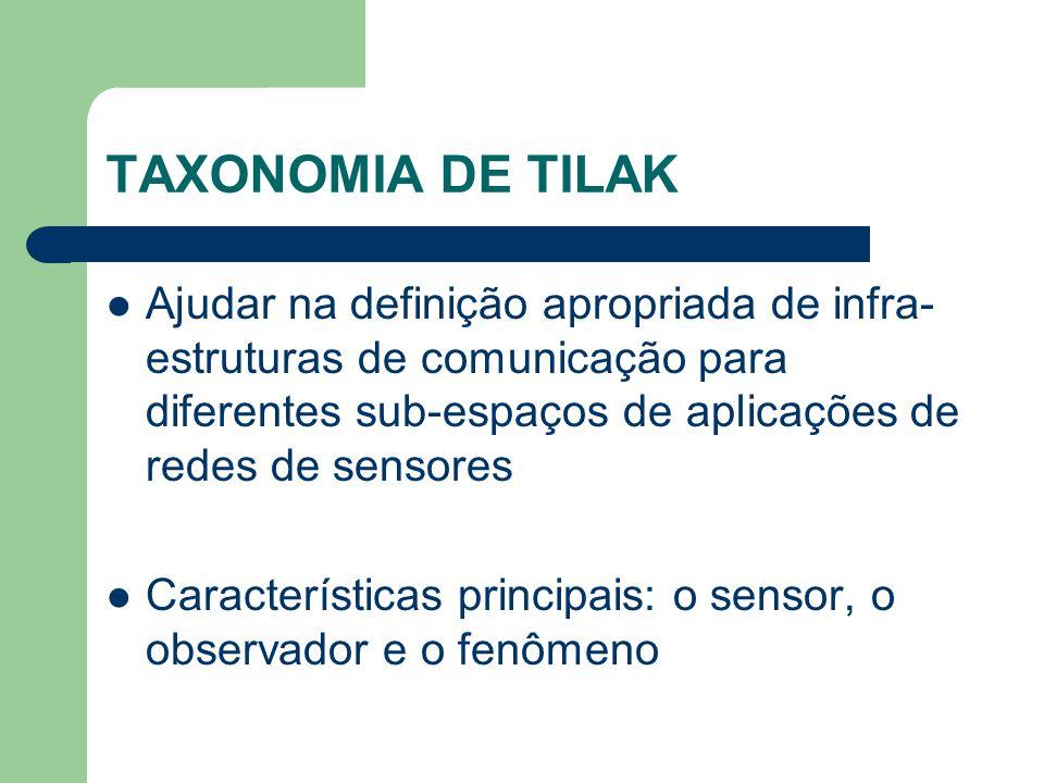 TAXONOMIA DE TILAK Ajudar na definição apropriada de infra-estruturas de comunicação para diferentes sub-espaços de aplicações de redes de sensores.