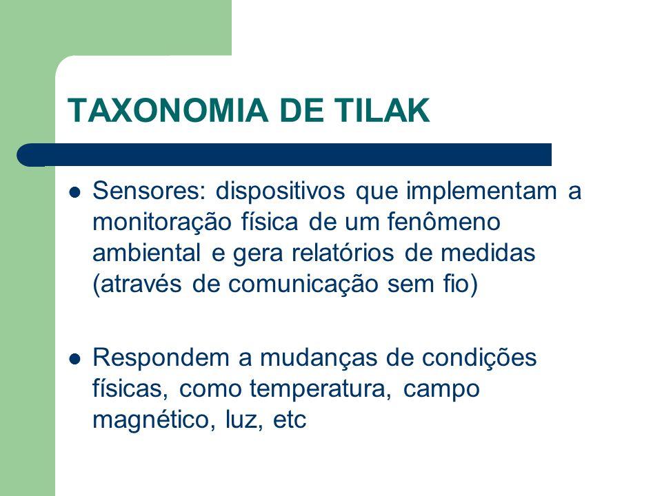 TAXONOMIA DE TILAK