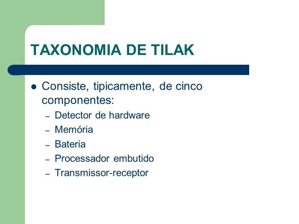 TAXONOMIA DE TILAK Consiste, tipicamente, de cinco componentes: