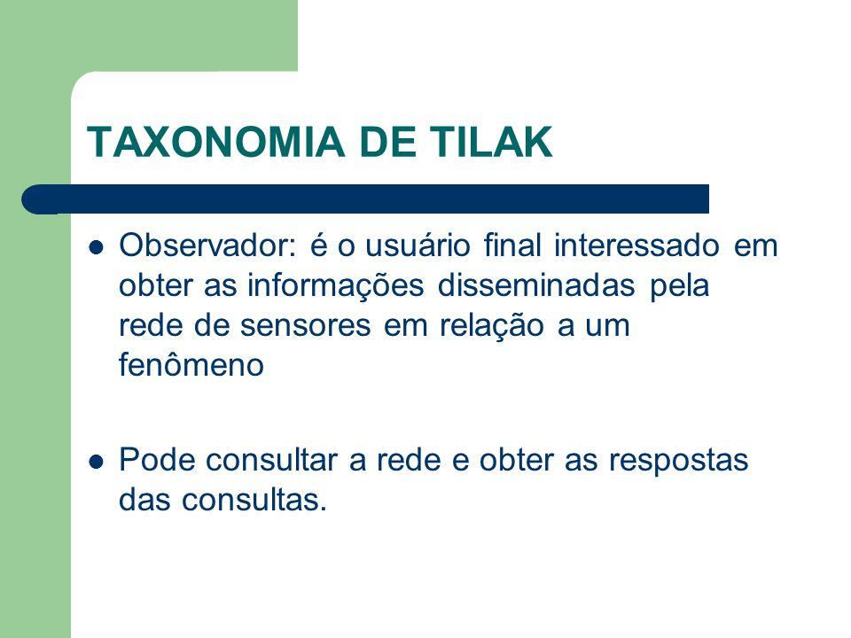 TAXONOMIA DE TILAK Observador: é o usuário final interessado em obter as informações disseminadas pela rede de sensores em relação a um fenômeno.