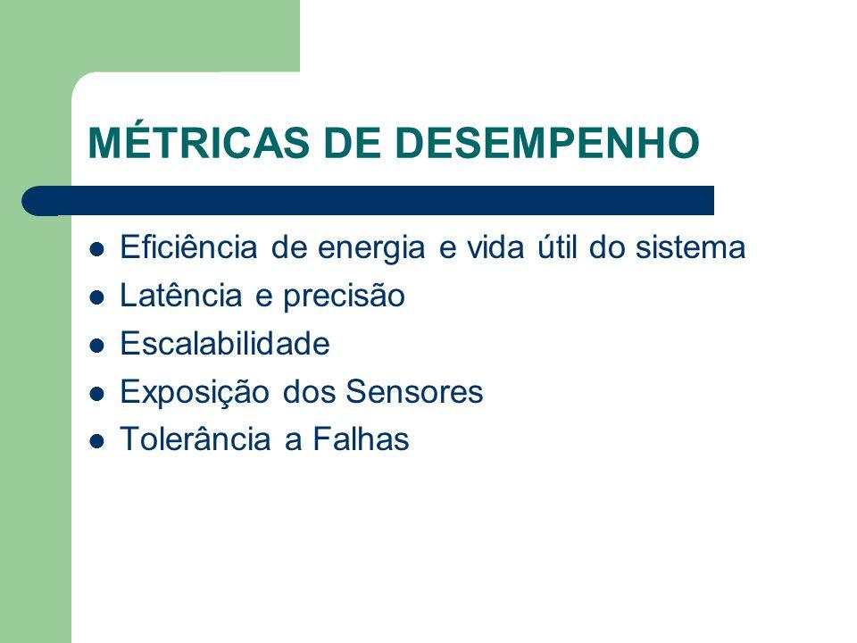 MÉTRICAS DE DESEMPENHO
