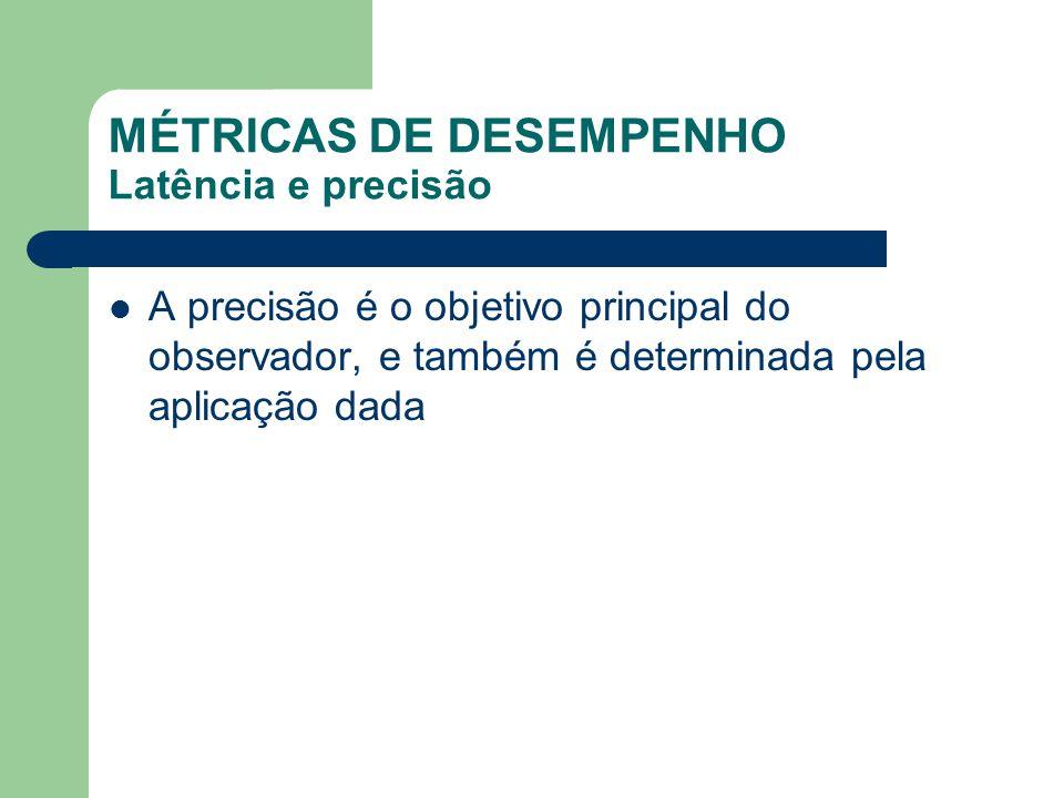 MÉTRICAS DE DESEMPENHO Latência e precisão