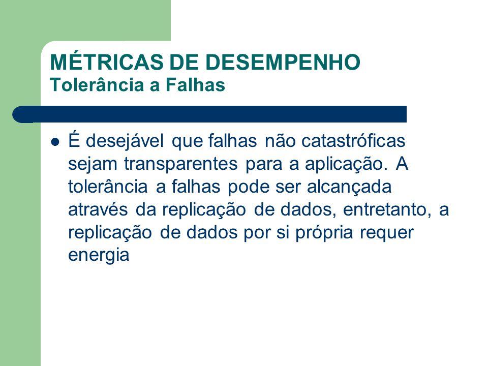 MÉTRICAS DE DESEMPENHO Tolerância a Falhas