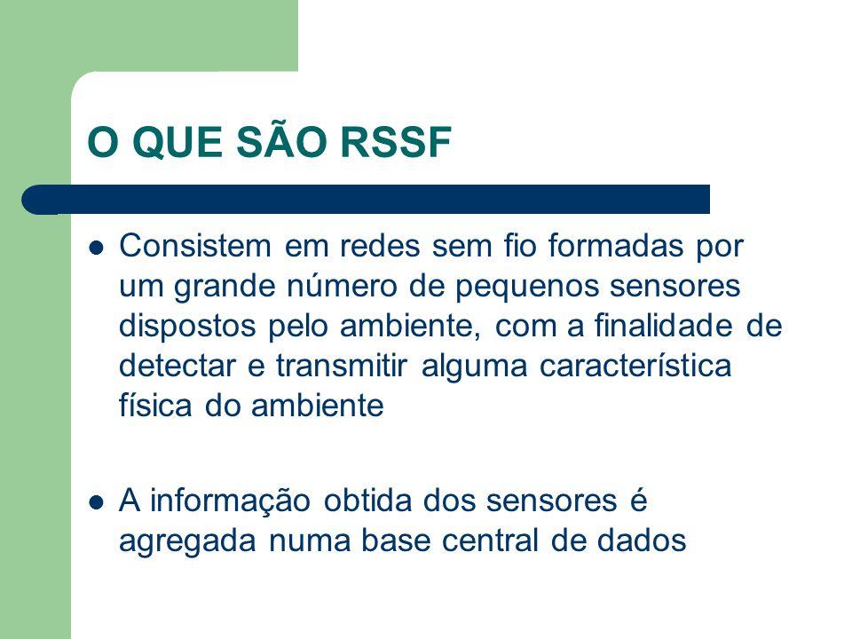 O QUE SÃO RSSF