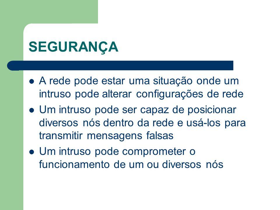 SEGURANÇA A rede pode estar uma situação onde um intruso pode alterar configurações de rede.