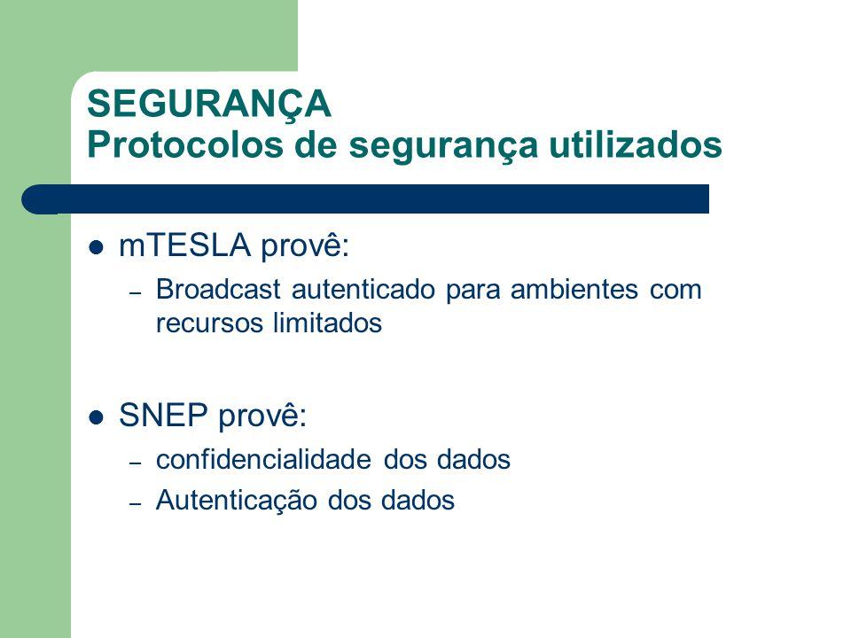 SEGURANÇA Protocolos de segurança utilizados