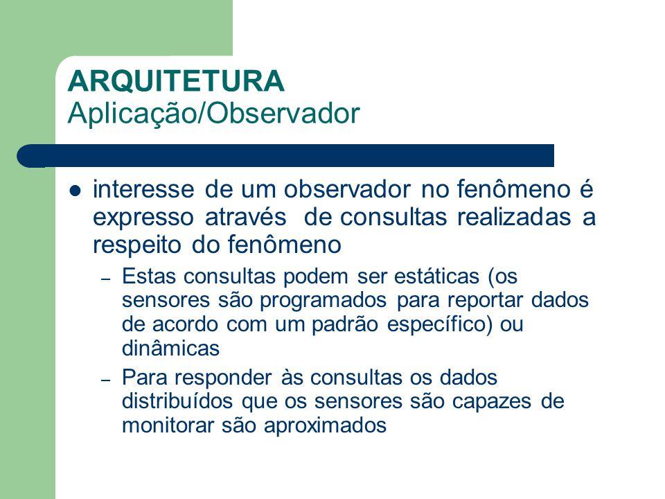 ARQUITETURA Aplicação/Observador