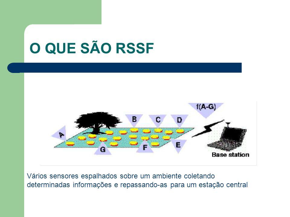 O QUE SÃO RSSF Vários sensores espalhados sobre um ambiente coletando