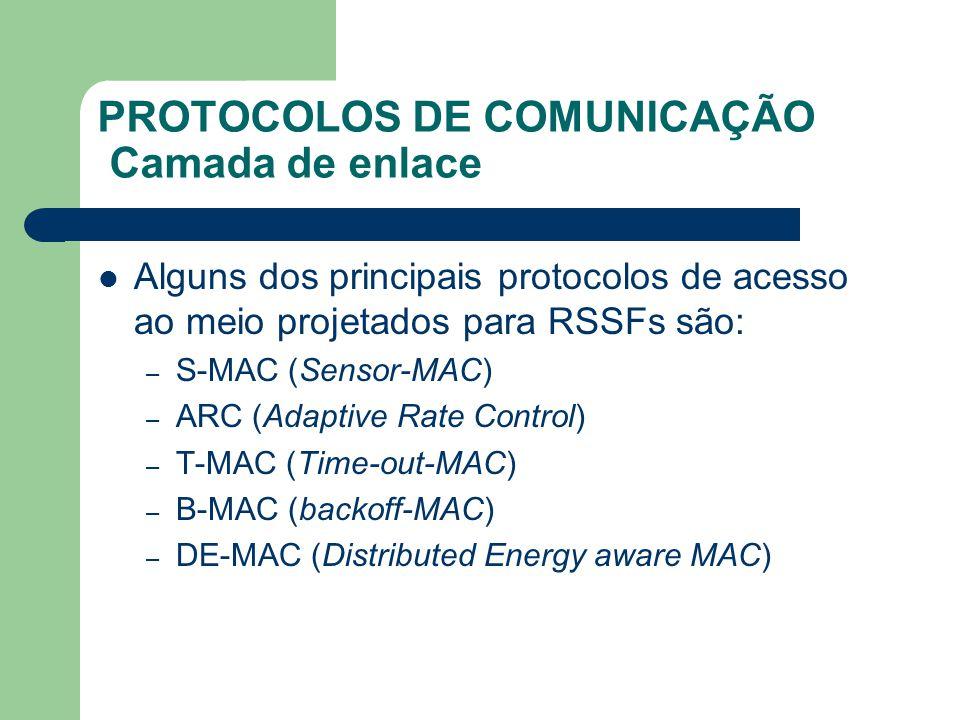 PROTOCOLOS DE COMUNICAÇÃO Camada de enlace