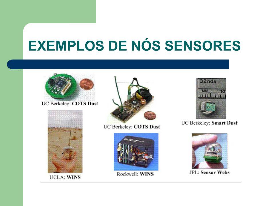 EXEMPLOS DE NÓS SENSORES