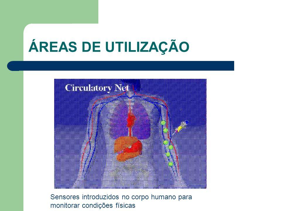 ÁREAS DE UTILIZAÇÃO Sensores introduzidos no corpo humano para