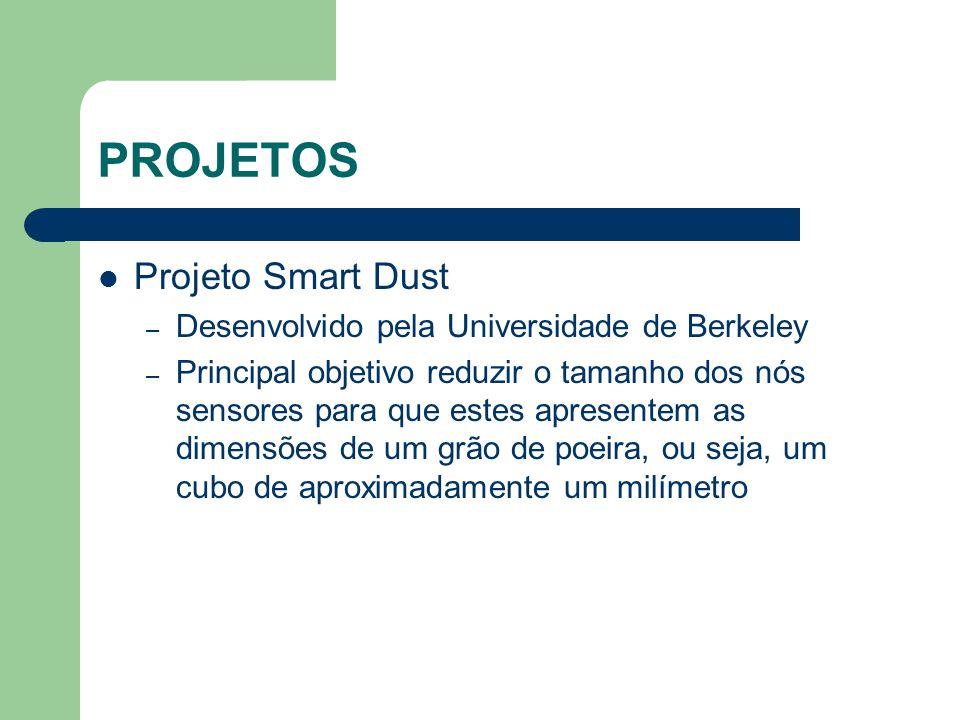 PROJETOS Projeto Smart Dust Desenvolvido pela Universidade de Berkeley