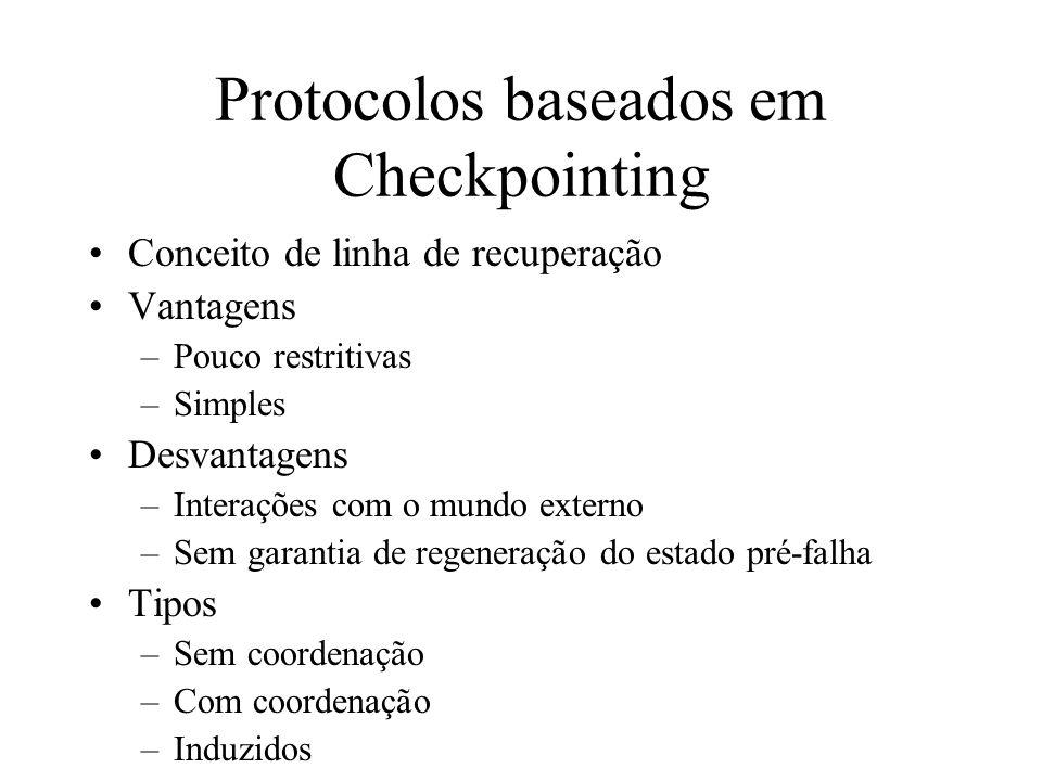 Protocolos baseados em Checkpointing
