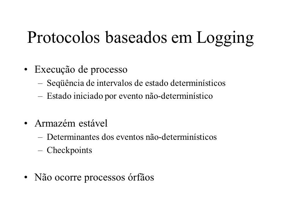 Protocolos baseados em Logging