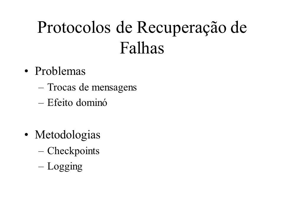 Protocolos de Recuperação de Falhas