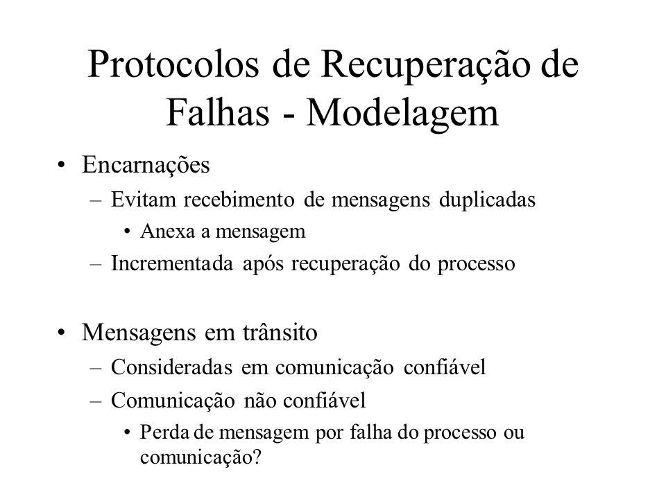 Protocolos de Recuperação de Falhas - Modelagem