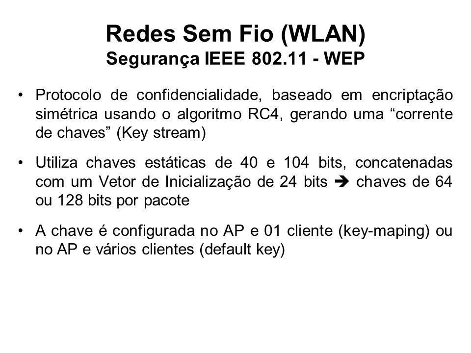 Redes Sem Fio (WLAN) Segurança IEEE 802.11 - WEP