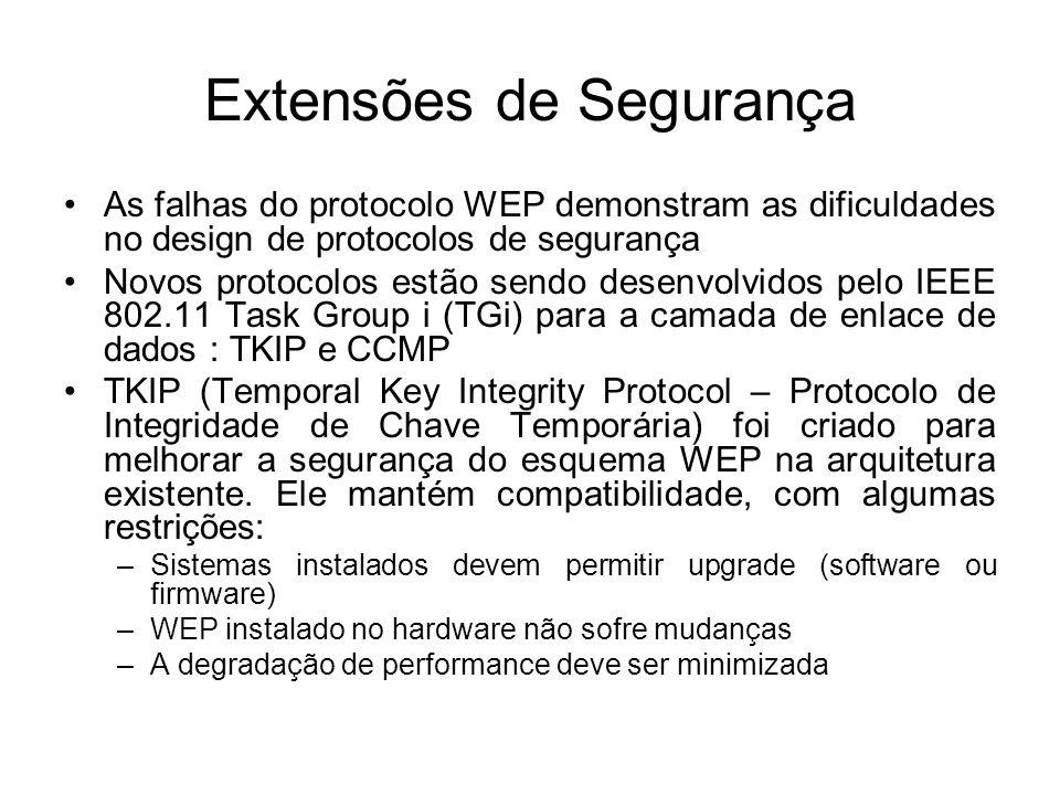 Extensões de Segurança