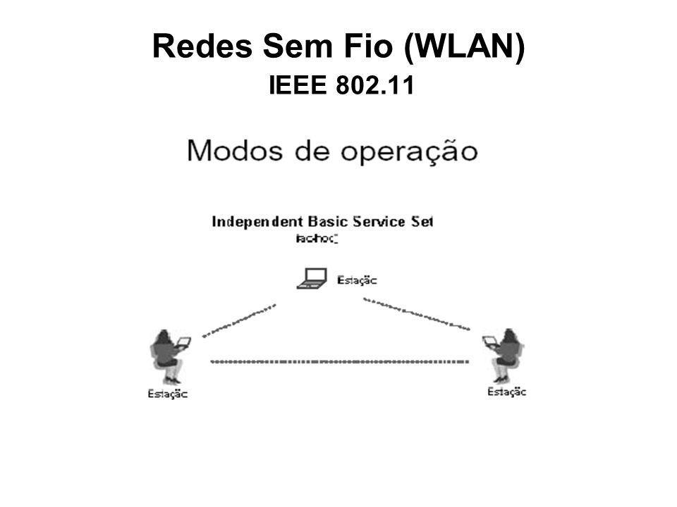 Redes Sem Fio (WLAN) IEEE 802.11