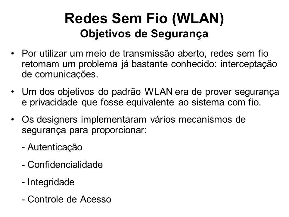 Redes Sem Fio (WLAN) Objetivos de Segurança