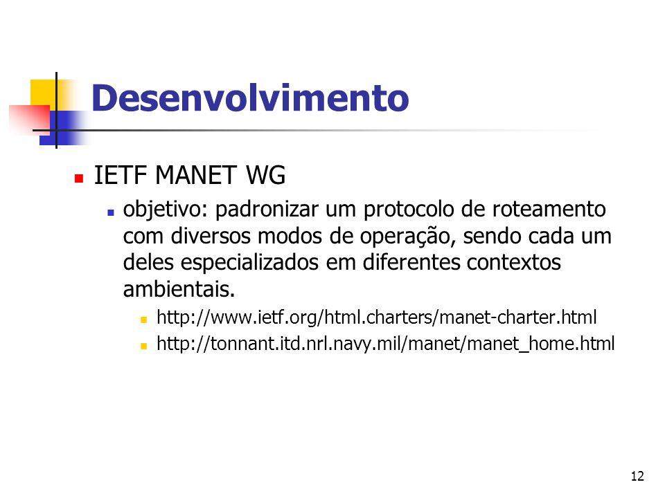 Desenvolvimento IETF MANET WG