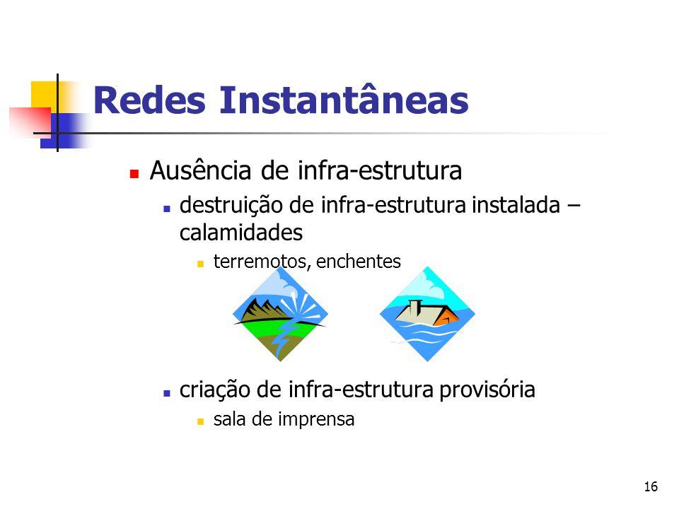 Redes Instantâneas Ausência de infra-estrutura
